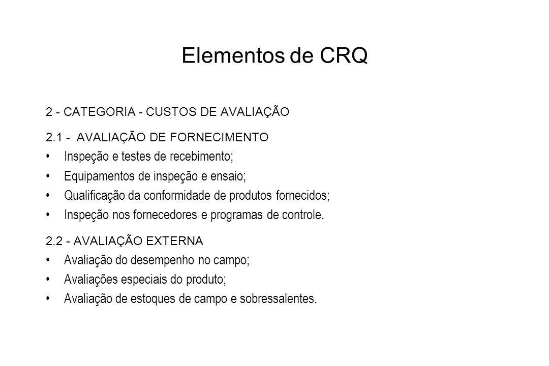 Elementos de CRQ 2 - CATEGORIA - CUSTOS DE AVALIAÇÃO 2.1 - AVALIAÇÃO DE FORNECIMENTO Inspeção e testes de recebimento; Equipamentos de inspeção e ensa