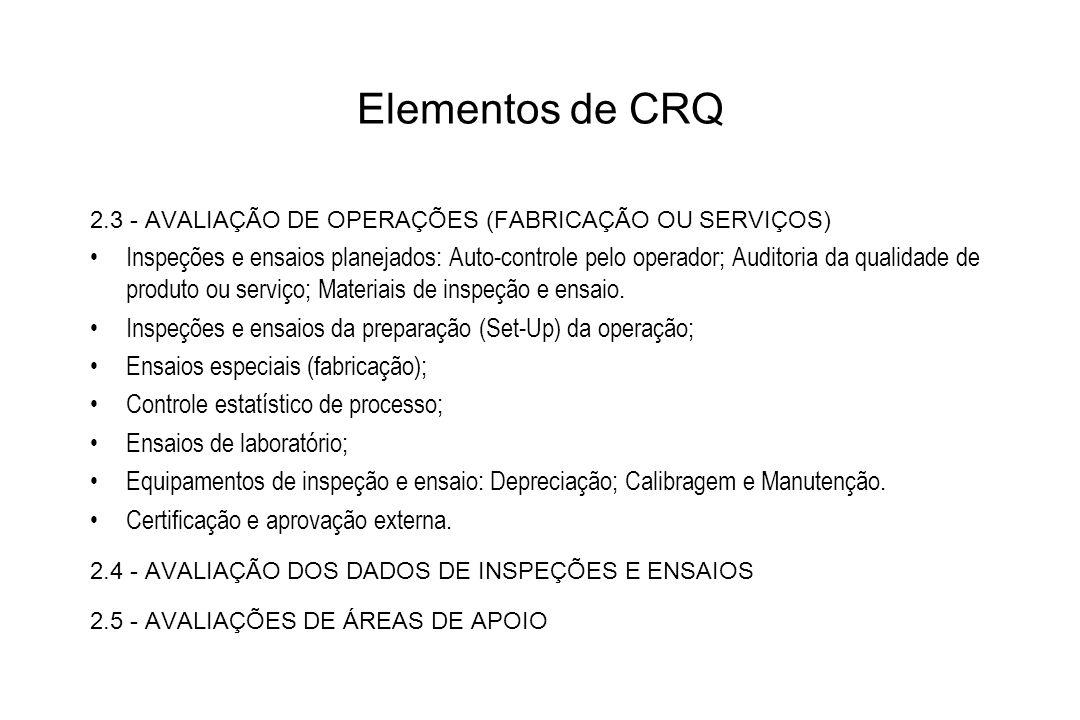 Elementos de CRQ 2.3 - AVALIAÇÃO DE OPERAÇÕES (FABRICAÇÃO OU SERVIÇOS) Inspeções e ensaios planejados: Auto-controle pelo operador; Auditoria da quali