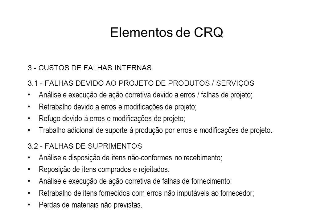 Elementos de CRQ 3 - CUSTOS DE FALHAS INTERNAS 3.1 - FALHAS DEVIDO AO PROJETO DE PRODUTOS / SERVIÇOS Análise e execução de ação corretiva devido a err