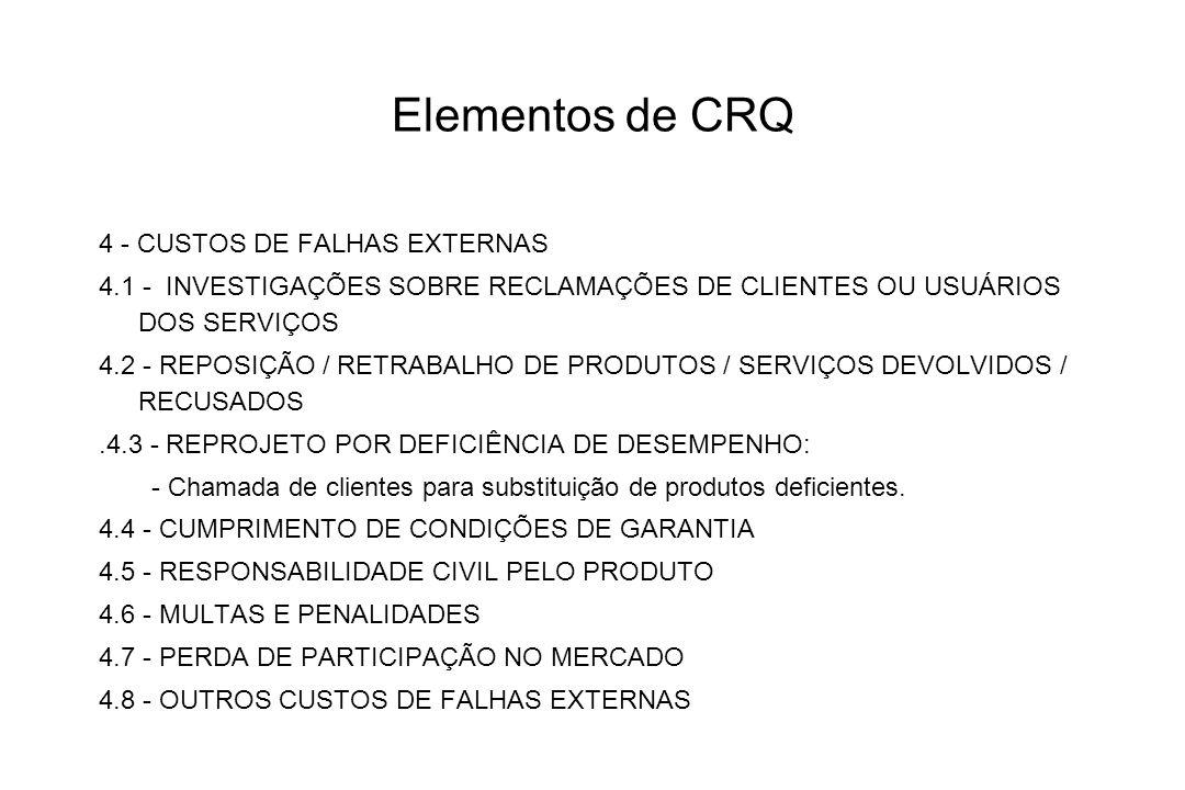 Elementos de CRQ 4 - CUSTOS DE FALHAS EXTERNAS 4.1 - INVESTIGAÇÕES SOBRE RECLAMAÇÕES DE CLIENTES OU USUÁRIOS DOS SERVIÇOS 4.2 - REPOSIÇÃO / RETRABALHO