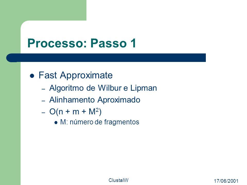 17/06/2001 ClustalW Processo: Passo 1 Fast Approximate – Algoritmo de Wilbur e Lipman – Alinhamento Aproximado – O(n + m + M 2 ) M: número de fragment
