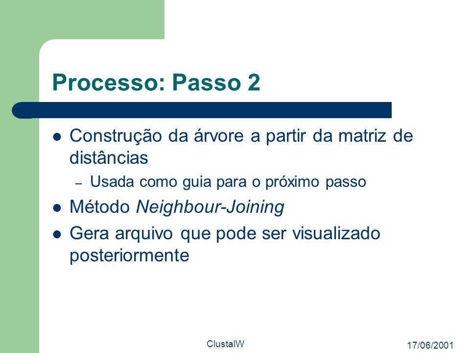 17/06/2001 ClustalW Processo: Passo 2 Construção da árvore a partir da matriz de distâncias – Usada como guia para o próximo passo Método Neighbour-Jo