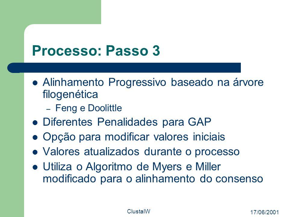 17/06/2001 ClustalW Processo: Passo 3 Alinhamento Progressivo baseado na árvore filogenética – Feng e Doolittle Diferentes Penalidades para GAP Opção