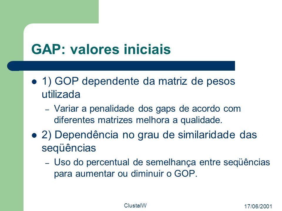 17/06/2001 ClustalW GAP: valores iniciais 1) GOP dependente da matriz de pesos utilizada – Variar a penalidade dos gaps de acordo com diferentes matri
