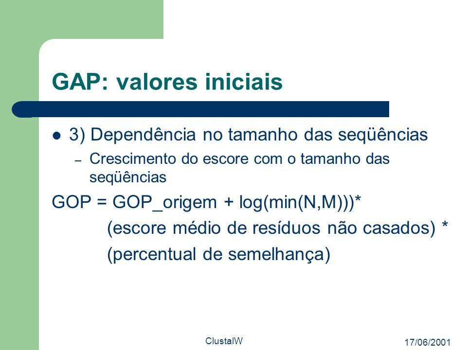 17/06/2001 ClustalW GAP: valores iniciais 3) Dependência no tamanho das seqüências – Crescimento do escore com o tamanho das seqüências GOP = GOP_orig
