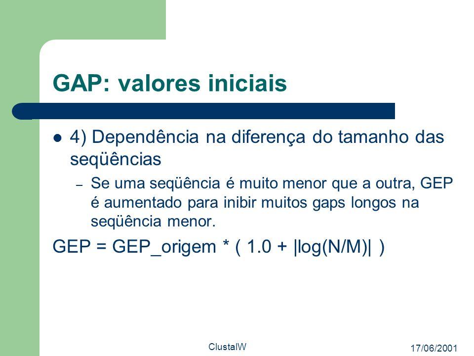 17/06/2001 ClustalW GAP: valores iniciais 4) Dependência na diferença do tamanho das seqüências – Se uma seqüência é muito menor que a outra, GEP é au