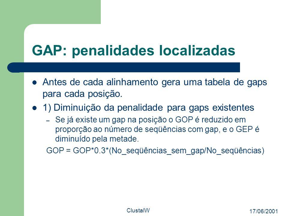 17/06/2001 ClustalW GAP: penalidades localizadas Antes de cada alinhamento gera uma tabela de gaps para cada posição. 1) Diminuição da penalidade para