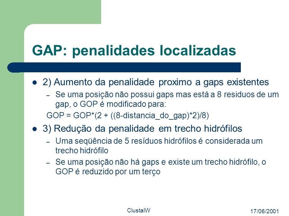 17/06/2001 ClustalW GAP: penalidades localizadas 2) Aumento da penalidade proximo a gaps existentes – Se uma posição não possui gaps mas está a 8 resi