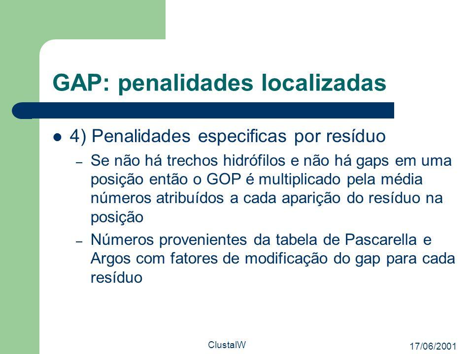 17/06/2001 ClustalW GAP: penalidades localizadas 4) Penalidades especificas por resíduo – Se não há trechos hidrófilos e não há gaps em uma posição en