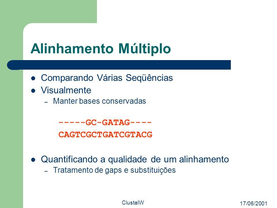 17/06/2001 ClustalW Alinhamento Múltiplo Comparando Várias Seqüências Visualmente – Manter bases conservadas -----GC-GATAG---- CAGTCGCTGATCGTACG Quant