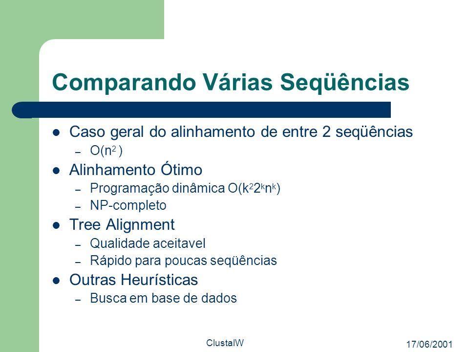 17/06/2001 ClustalW Comparando Várias Seqüências Caso geral do alinhamento de entre 2 seqüências – O(n 2 ) Alinhamento Ótimo – Programação dinâmica O(