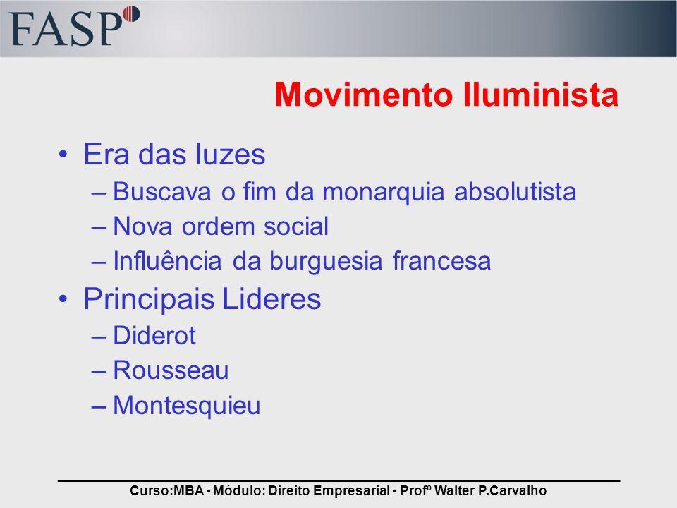 _____________________________________________________________________________ Curso:MBA - Módulo: Direito Empresarial - Profº Walter P.Carvalho Movime