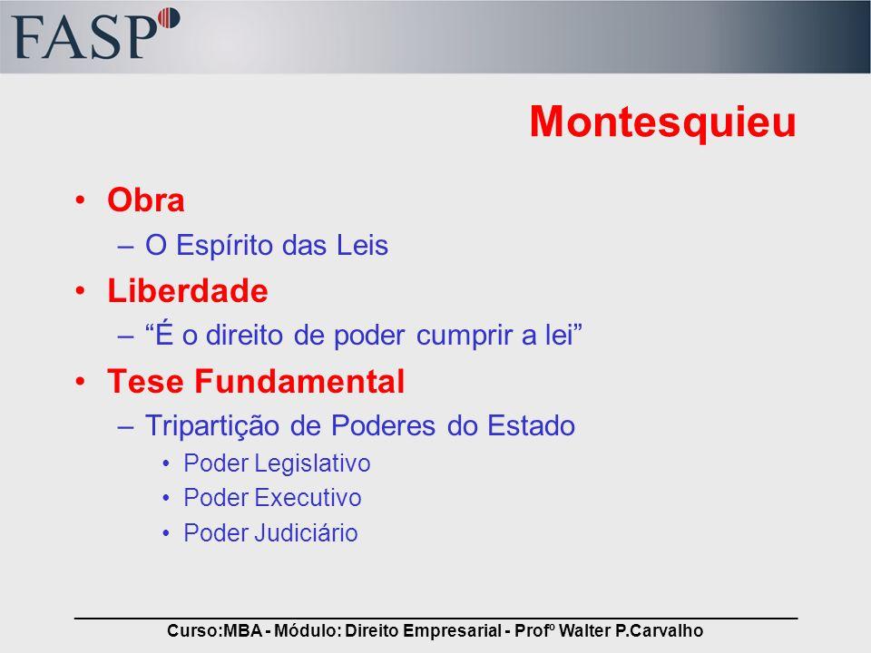 _____________________________________________________________________________ Curso:MBA - Módulo: Direito Empresarial - Profº Walter P.Carvalho Montes