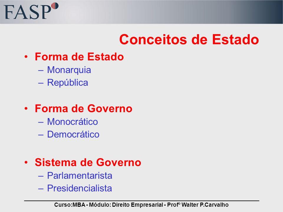 _____________________________________________________________________________ Curso:MBA - Módulo: Direito Empresarial - Profº Walter P.Carvalho Concei