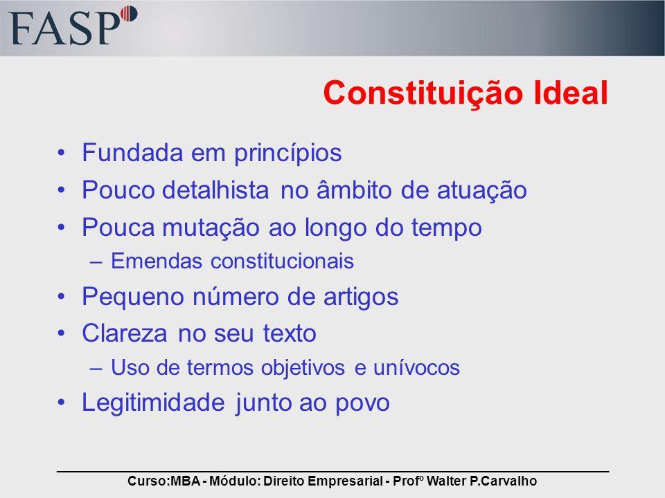 _____________________________________________________________________________ Curso:MBA - Módulo: Direito Empresarial - Profº Walter P.Carvalho Consti