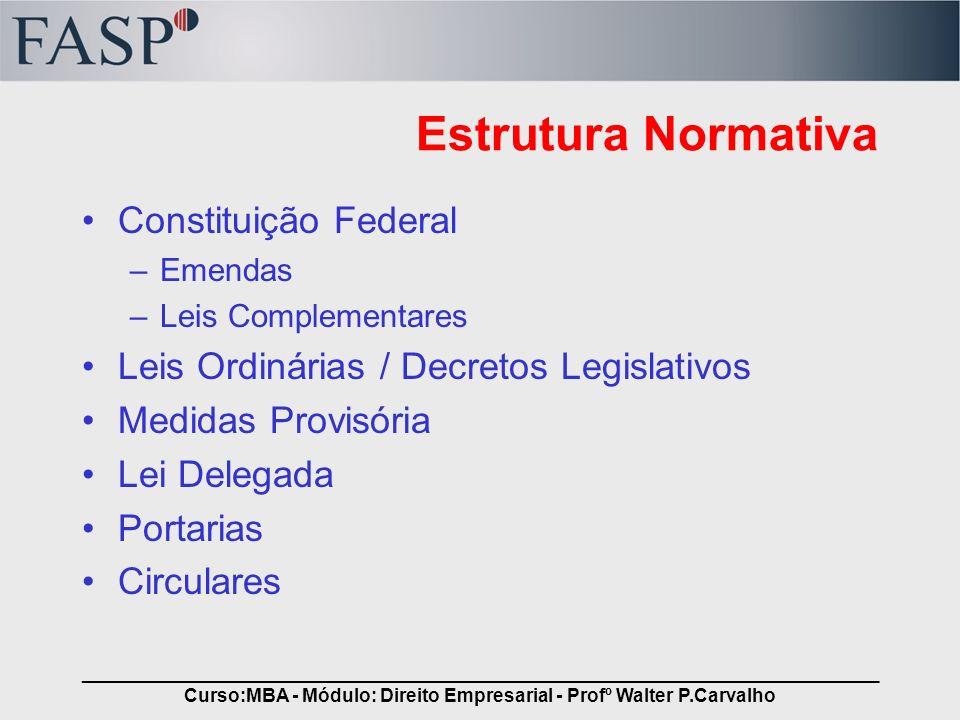 _____________________________________________________________________________ Curso:MBA - Módulo: Direito Empresarial - Profº Walter P.Carvalho Estrut