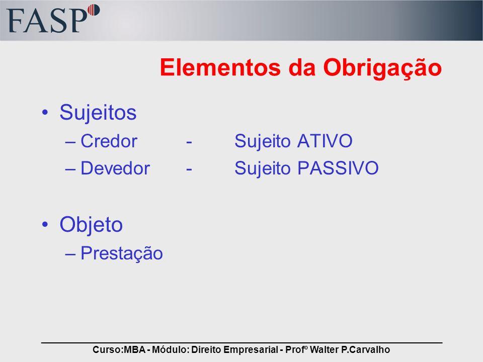 _____________________________________________________________________________ Curso:MBA - Módulo: Direito Empresarial - Profº Walter P.Carvalho Elemen