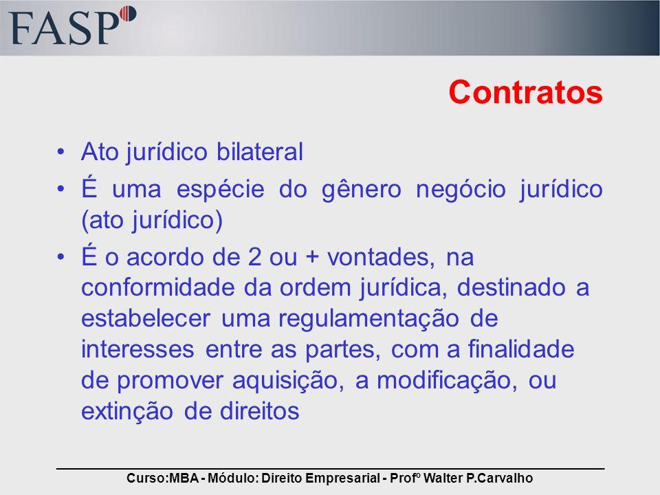 _____________________________________________________________________________ Curso:MBA - Módulo: Direito Empresarial - Profº Walter P.Carvalho Contra