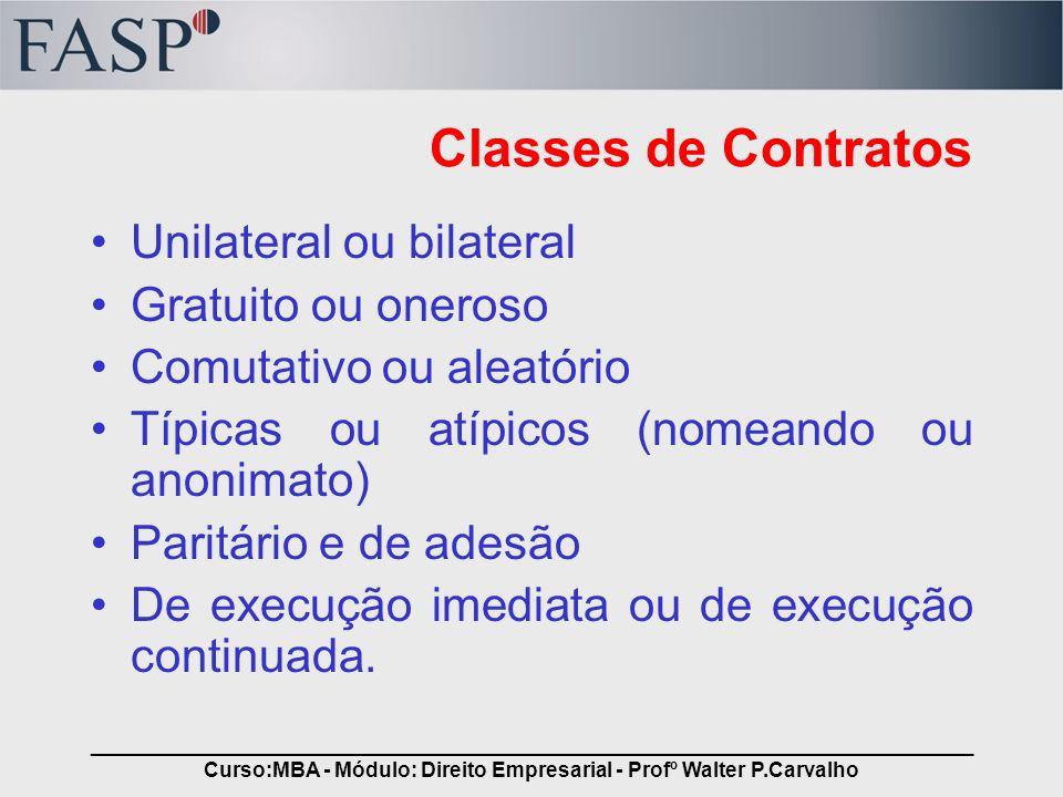 _____________________________________________________________________________ Curso:MBA - Módulo: Direito Empresarial - Profº Walter P.Carvalho Classe