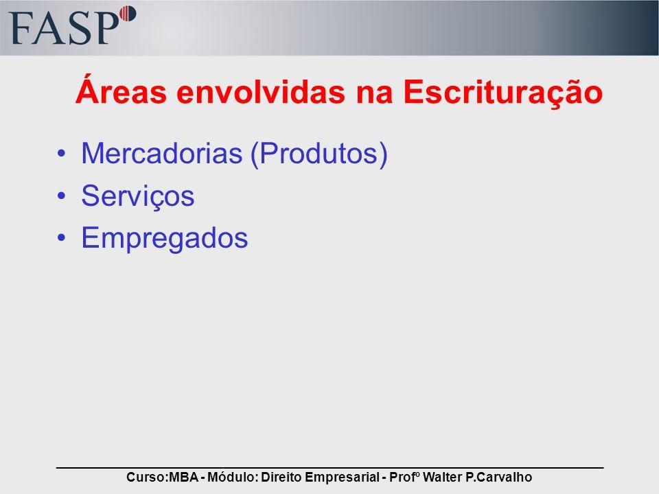 _____________________________________________________________________________ Curso:MBA - Módulo: Direito Empresarial - Profº Walter P.Carvalho Áreas