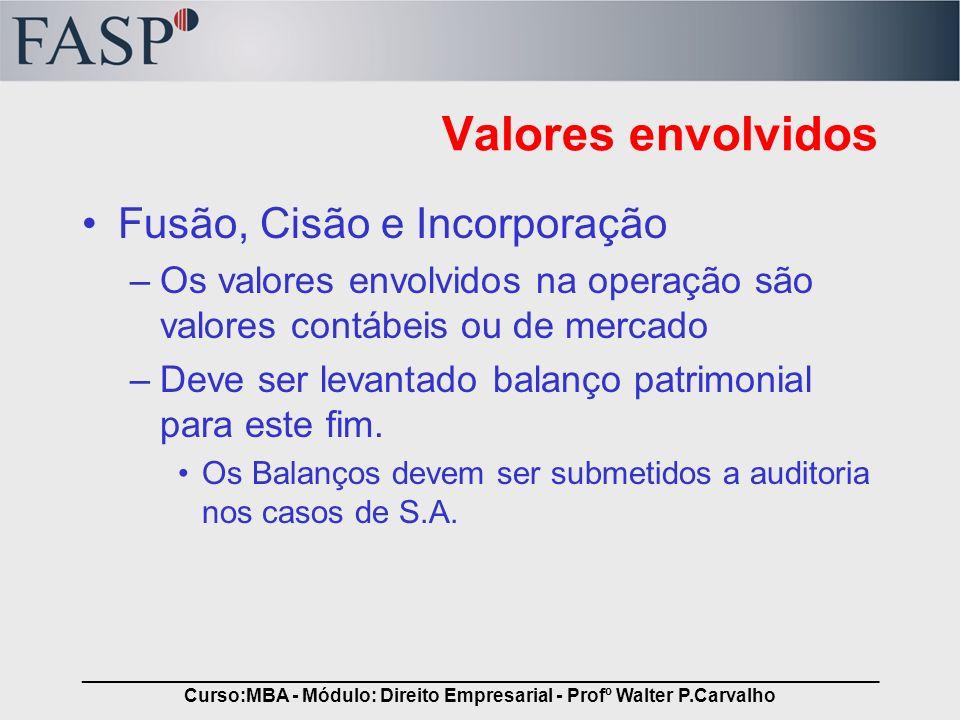 _____________________________________________________________________________ Curso:MBA - Módulo: Direito Empresarial - Profº Walter P.Carvalho Valore