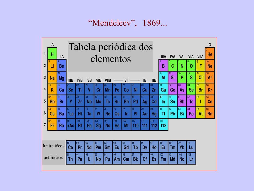 Mendeleev, 1869... Tabela periódica dos elementos lantanídeos actinídeos