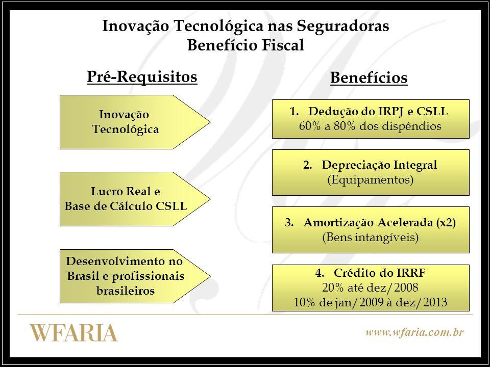 www.wfaria.com.br Inovação Tecnológica nas Seguradoras Benefício Fiscal Pré-Requisitos Benefícios Inovação Tecnológica Lucro Real e Base de Cálculo CS