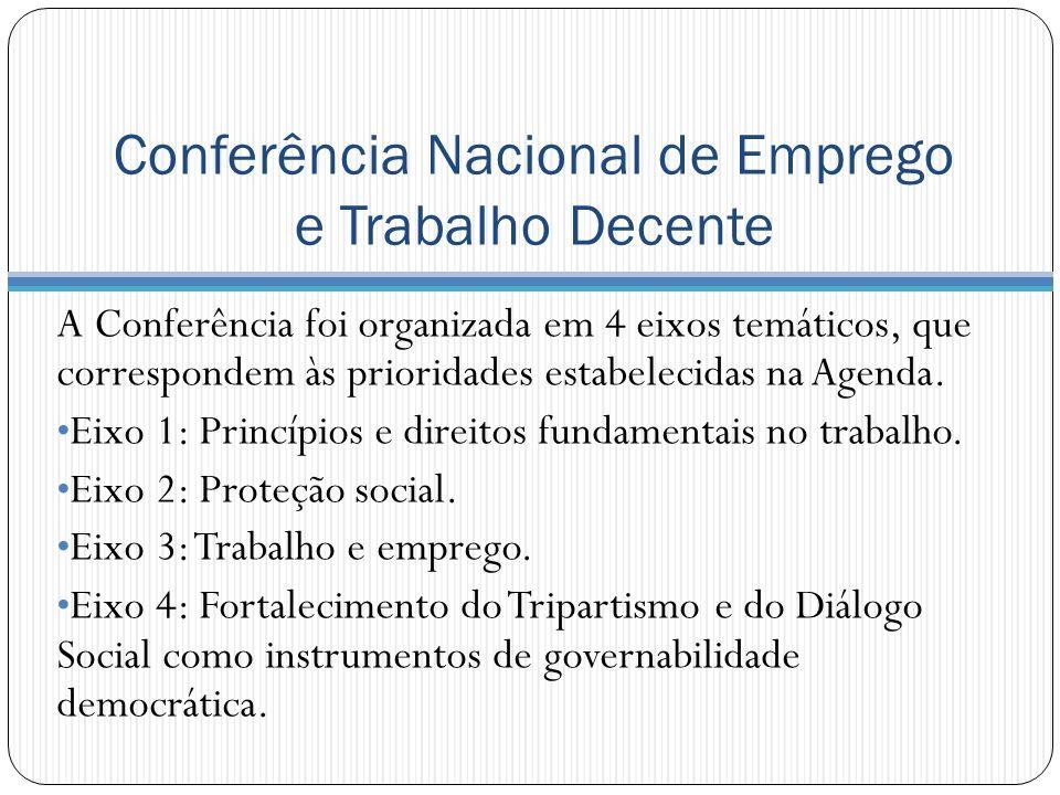 Conferência Nacional de Emprego e Trabalho Decente A Conferência foi organizada em 4 eixos temáticos, que correspondem às prioridades estabelecidas na