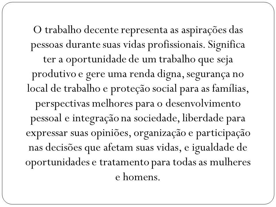 A promoção dos DIREITOS no trabalho A promoção dos DIREITOS no trabalho A geração de mais e melhores EMPREGOS A geração de mais e melhores EMPREGOS A extensão da PROTEÇÃO SOCIAL A extensão da PROTEÇÃO SOCIAL O fortalecimento do DIÁLOGO SOCIAL O fortalecimento do DIÁLOGO SOCIAL Trabalho decente: ponto de convergência de 4 objetivos estratégicos