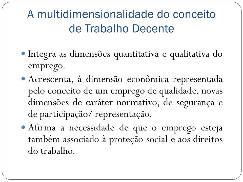 A multidimensionalidade do conceito de Trabalho Decente Integra as dimensões quantitativa e qualitativa do emprego. Acrescenta, à dimensão econômica r