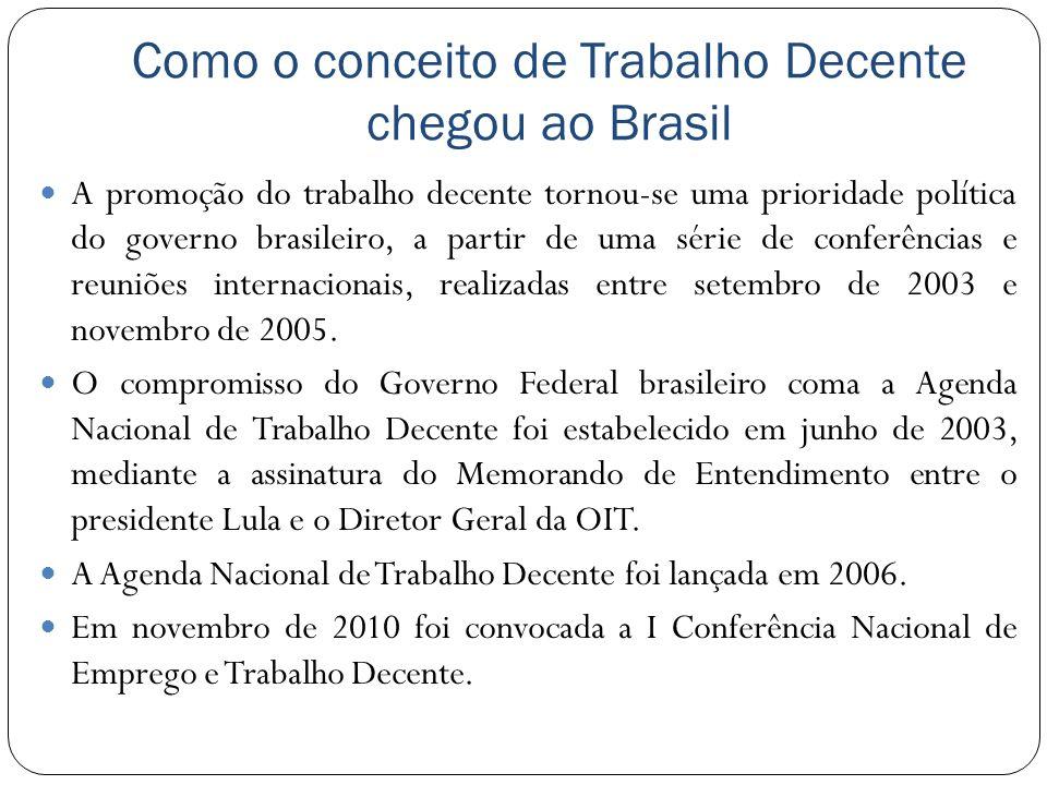 Como o conceito de Trabalho Decente chegou ao Brasil A promoção do trabalho decente tornou-se uma prioridade política do governo brasileiro, a partir