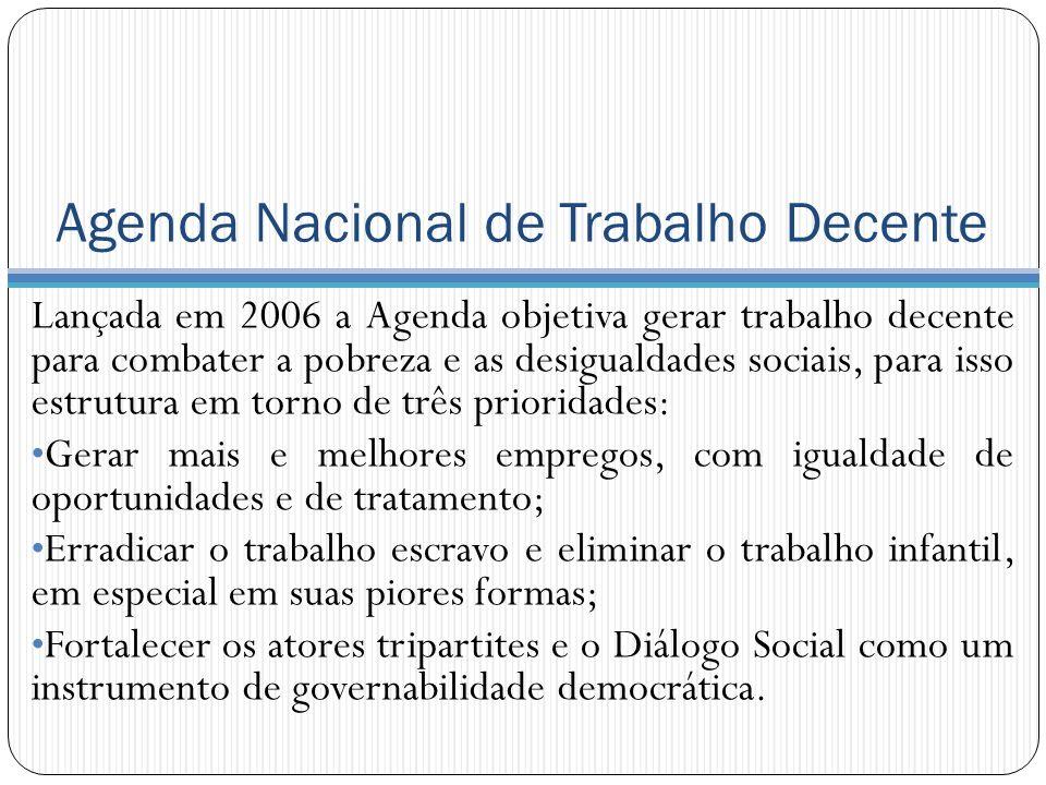 Agenda Nacional de Trabalho Decente Lançada em 2006 a Agenda objetiva gerar trabalho decente para combater a pobreza e as desigualdades sociais, para