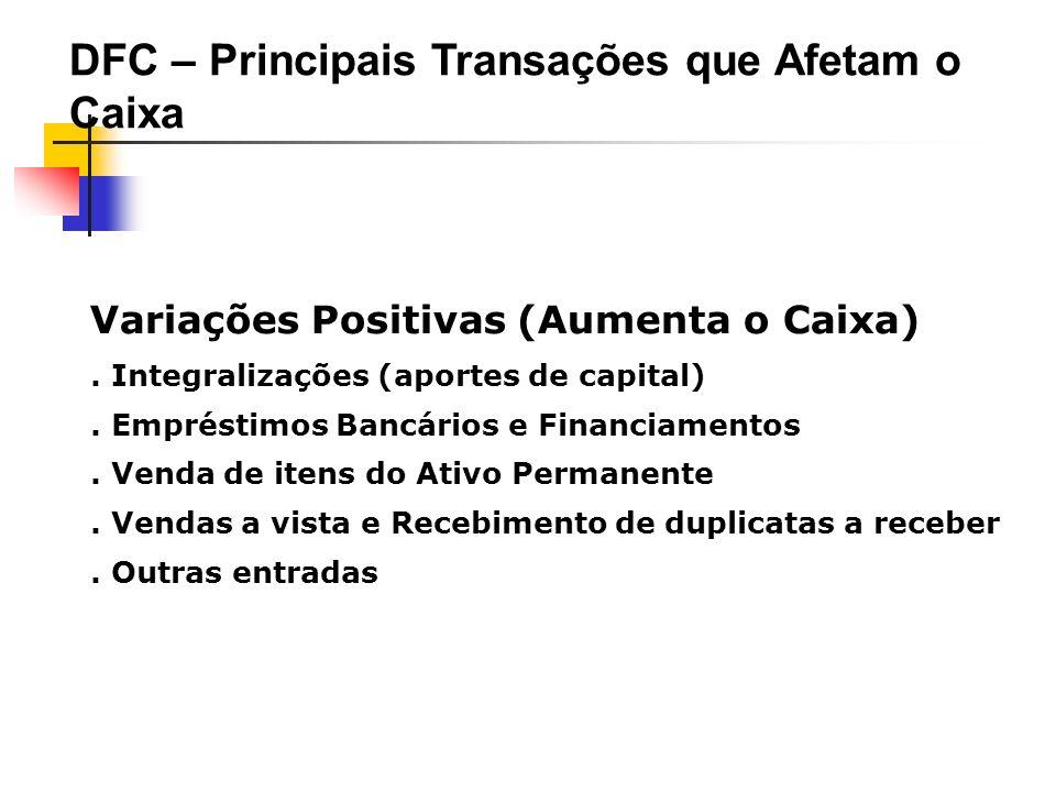Variações Positivas (Aumenta o Caixa). Integralizações (aportes de capital). Empréstimos Bancários e Financiamentos. Venda de itens do Ativo Permanent