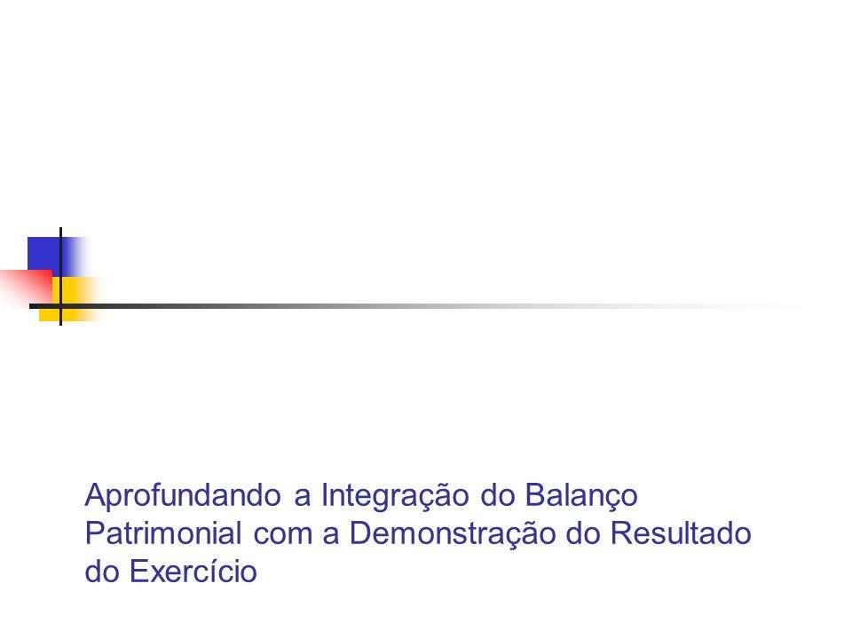 Aprofundando a Integração do Balanço Patrimonial com a Demonstração do Resultado do Exercício
