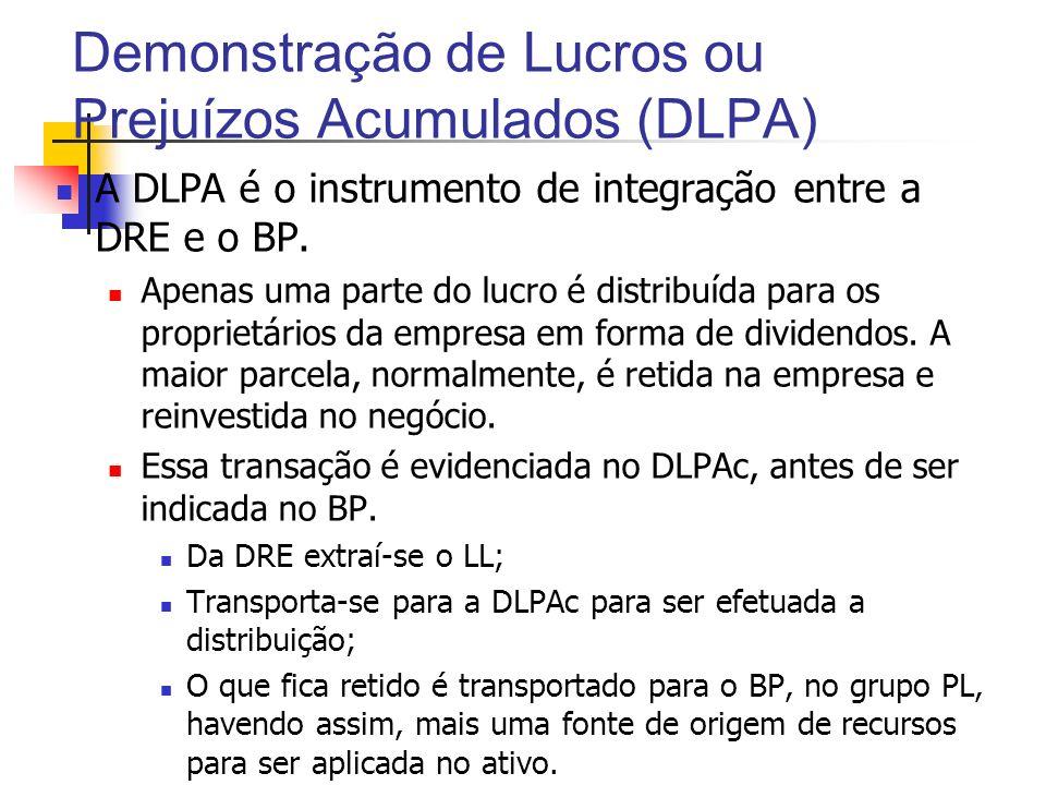 Demonstração de Lucros ou Prejuízos Acumulados (DLPA) A DLPA é o instrumento de integração entre a DRE e o BP. Apenas uma parte do lucro é distribuída