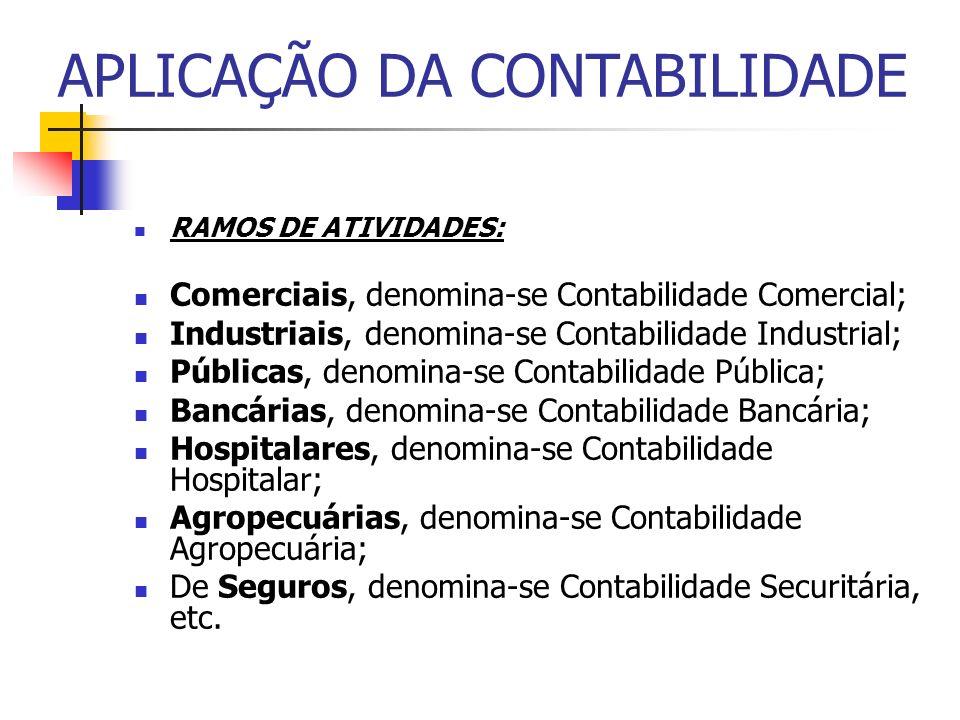RAMOS DE ATIVIDADES: Comerciais, denomina-se Contabilidade Comercial; Industriais, denomina-se Contabilidade Industrial; Públicas, denomina-se Contabi