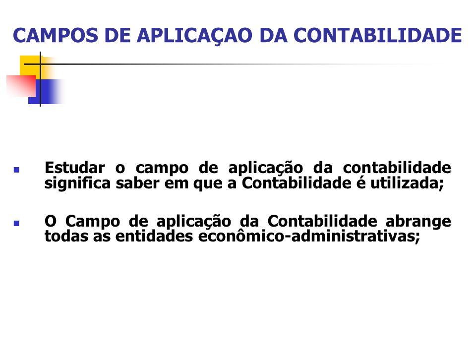 CAMPOS DE APLICAÇAO DA CONTABILIDADE Estudar o campo de aplicação da contabilidade significa saber em que a Contabilidade é utilizada; O Campo de apli