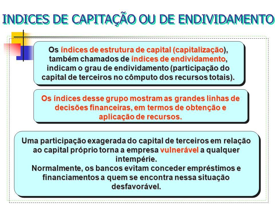INDICES DE CAPITAÇÃO OU DE ENDIVIDAMENTO Os índices de estrutura de capital (capitalização), também chamados de índices de endividamento, indicam o gr