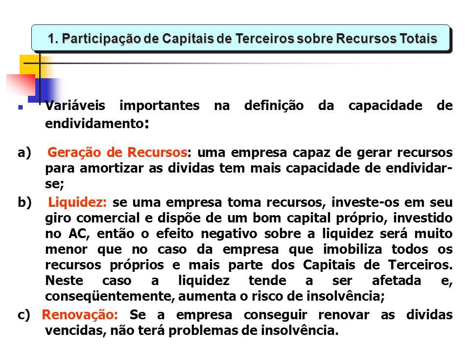 1. Participação de Capitais de Terceiros sobre Recursos Totais Variáveis importantes na definição da capacidade de endividamento : a) Geração de Recur