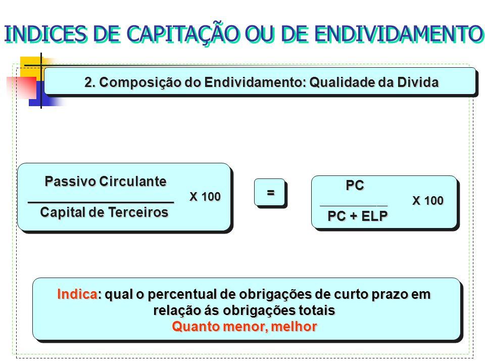 2. Composição do Endividamento: Qualidade da Divida Passivo Circulante ______________________ X 100 ______________________ X 100 Capital de Terceiros