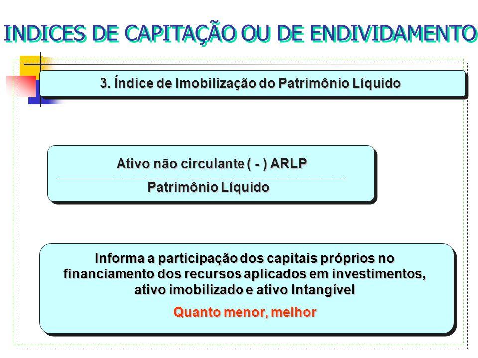 3. Índice de Imobilização do Patrimônio Líquido Ativo não circulante ( - ) ARLP Ativo não circulante ( - ) ARLP_______________________________________