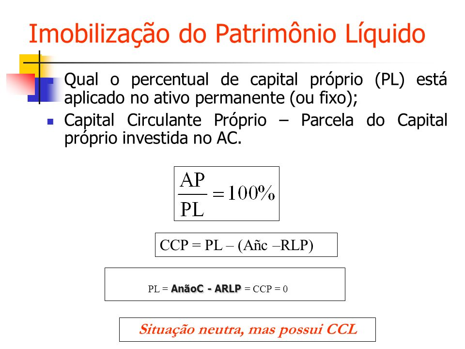 Imobilização do Patrimônio Líquido Qual o percentual de capital próprio (PL) está aplicado no ativo permanente (ou fixo); Capital Circulante Próprio –