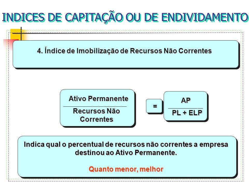 4. Índice de Imobilização de Recursos Não Correntes Ativo Permanente Ativo Permanente__________________________________ Recursos Não Correntes = AP AP