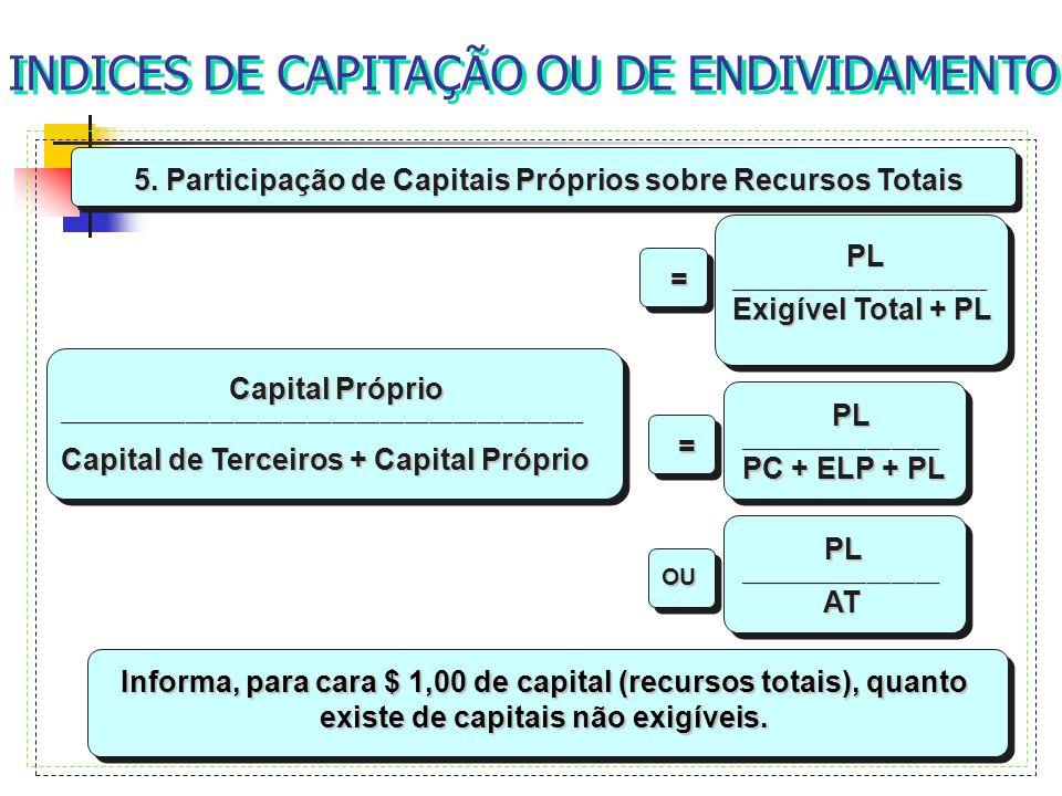 5. Participação de Capitais Próprios sobre Recursos Totais Capital Próprio Capital Próprio____________________________________________________________