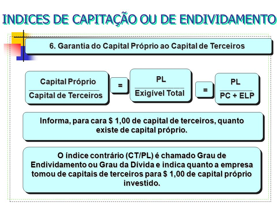 6. Garantia do Capital Próprio ao Capital de Terceiros Capital Próprio Capital Próprio__________________________________ Capital de Terceiros = PL PL_