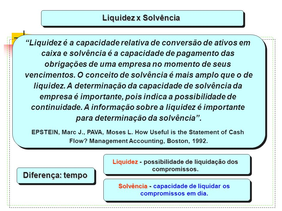 Liquidez x Solvência Liquidez é a capacidade relativa de conversão de ativos em caixa e solvência é a capacidade de pagamento das obrigações de uma em