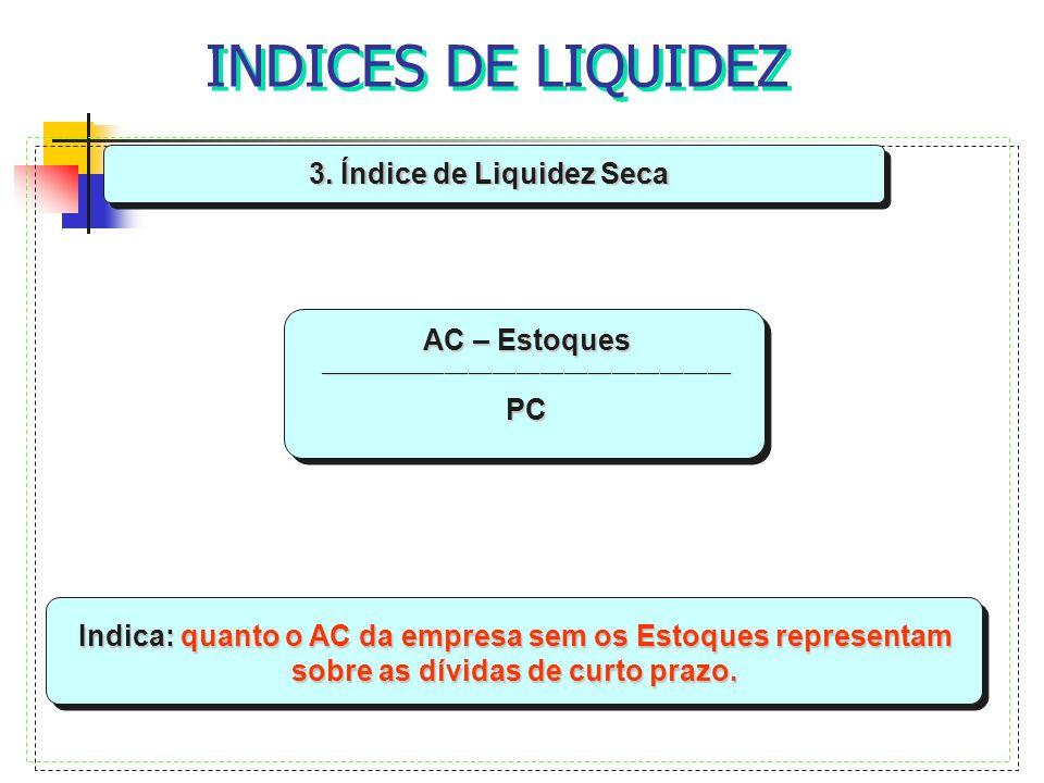 3. Índice de Liquidez Seca AC – Estoques ____________________________________________________PC Indica: quanto o AC da empresasem os Estoques represen