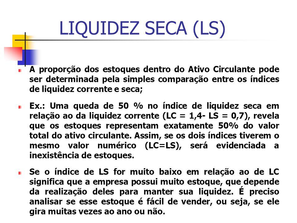 LIQUIDEZ SECA (LS) A proporção dos estoques dentro do Ativo Circulante pode ser determinada pela simples comparação entre os índices de liquidez corre