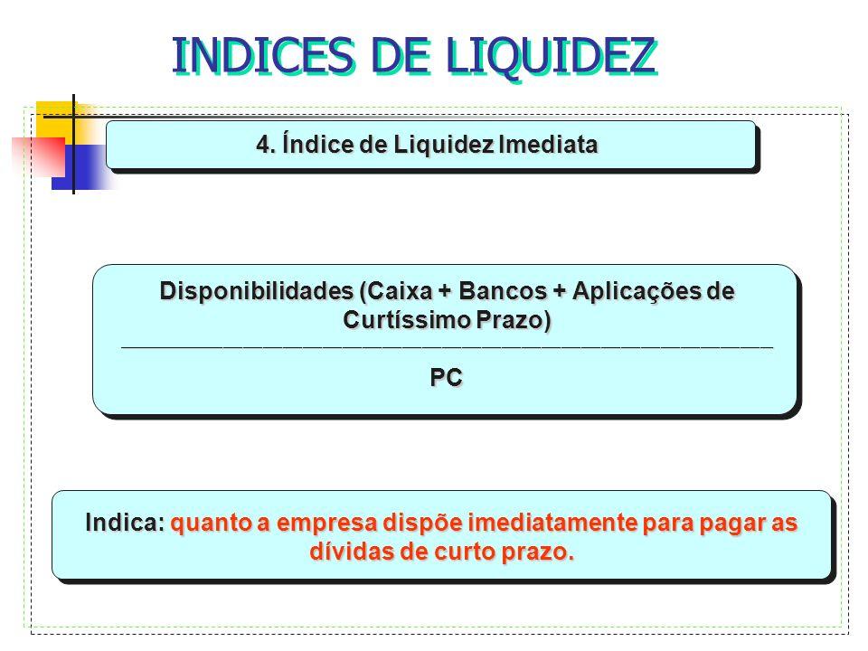 4. Índice de Liquidez Imediata Disponibilidades (Caixa + Bancos + Aplicações de Curtíssimo Prazo) ____________________________________________________