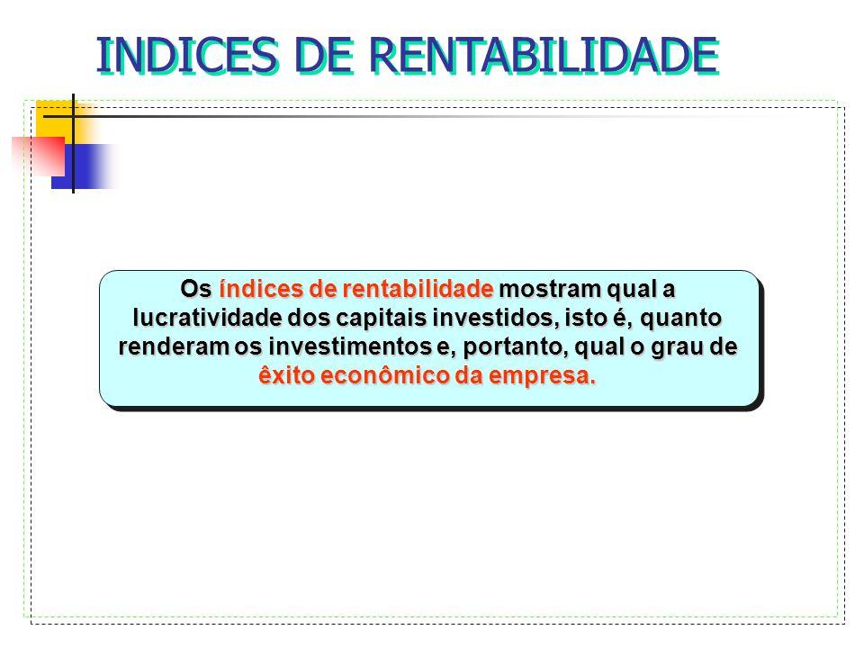 INDICES DE RENTABILIDADE Os índices de rentabilidade mostram qual a lucratividade dos capitais investidos, isto é, quanto renderam os investimentos e,